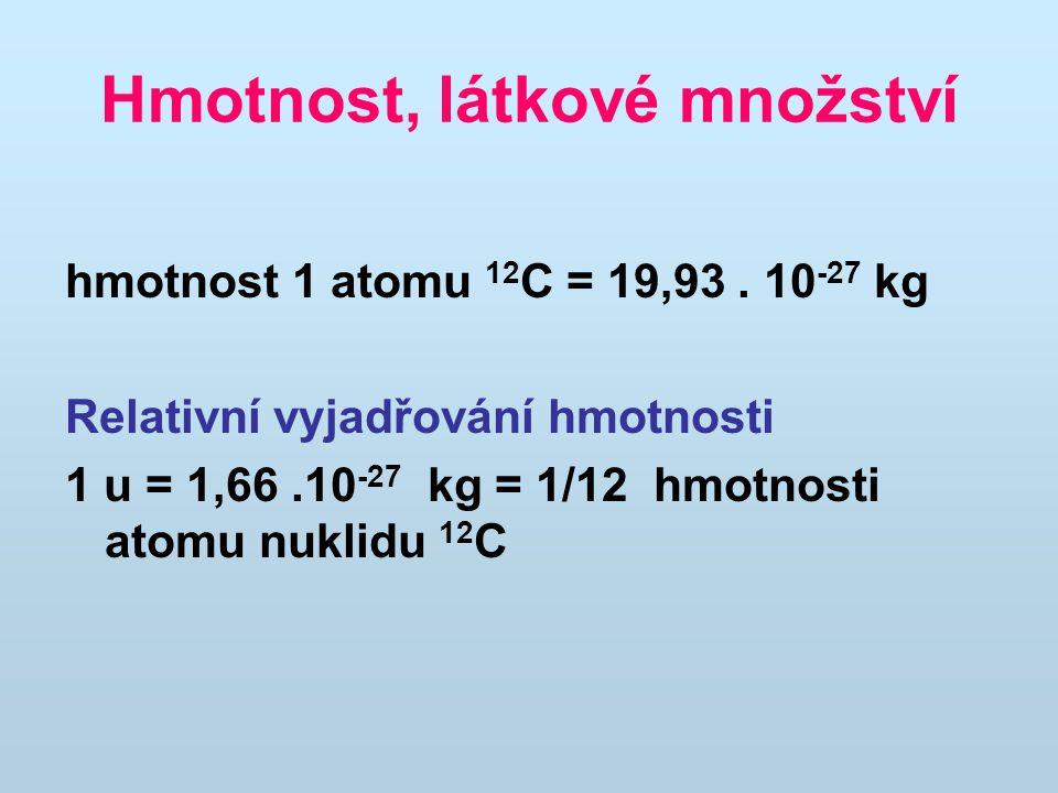 Hmotnost, látkové množství hmotnost 1 atomu 12 C = 19,93. 10 -27 kg Relativní vyjadřování hmotnosti 1 u = 1,66.10 -27 kg = 1/12 hmotnosti atomu nuklid