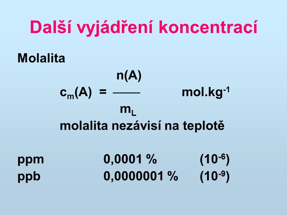 Další vyjádření koncentrací Molalita n(A) c m (A) =  mol.kg -1 m L molalita nezávisí na teplotě ppm0,0001 % (10 -6 ) ppb0,0000001 % (10 -9 )