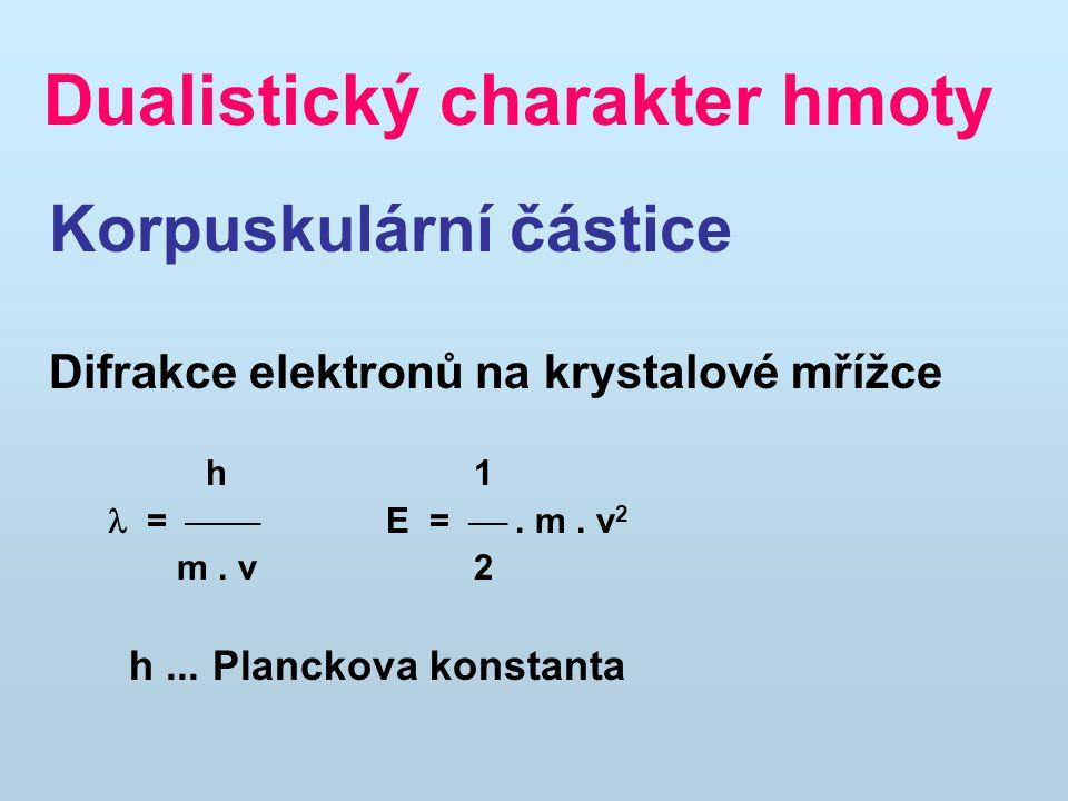 Dualistický charakter hmoty Korpuskulární částice Difrakce elektronů na krystalové mřížce h 1 =  E = . m. v 2 m. v 2 h... Planckova konstanta