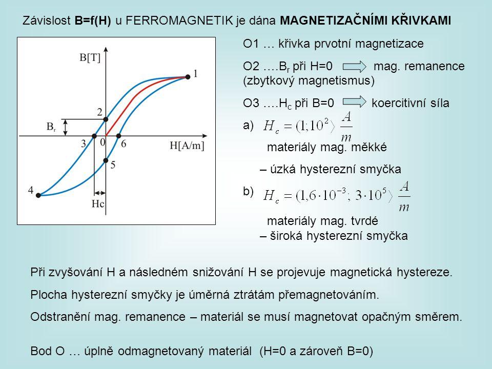 Závislost B=f(H) u FERROMAGNETIK je dána MAGNETIZAČNÍMI KŘIVKAMI O1 … křivka prvotní magnetizace O2 ….B r při H=0 mag. remanence (zbytkový magnetismus