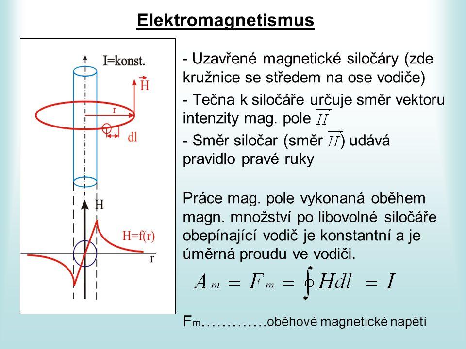 Elektromagnetismus - Uzavřené magnetické siločáry (zde kružnice se středem na ose vodiče) - Tečna k siločáře určuje směr vektoru intenzity mag. pole -
