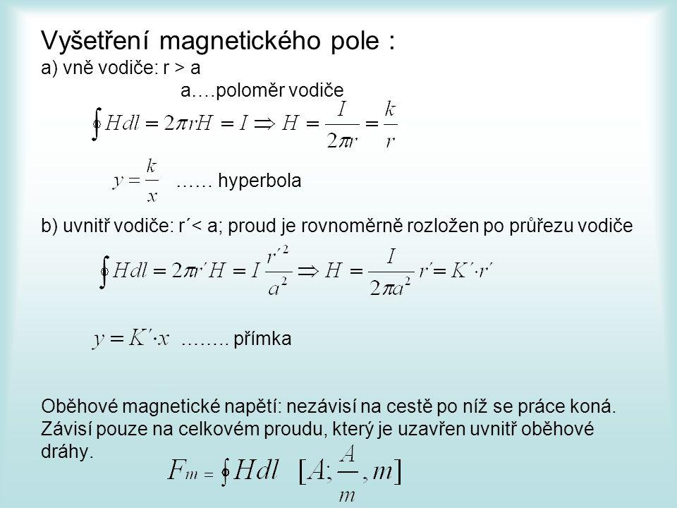 Vyšetření magnetického pole : a) vně vodiče: r > a a….poloměr vodiče …… hyperbola b) uvnitř vodiče: r´< a; proud je rovnoměrně rozložen po průřezu vodiče ……..