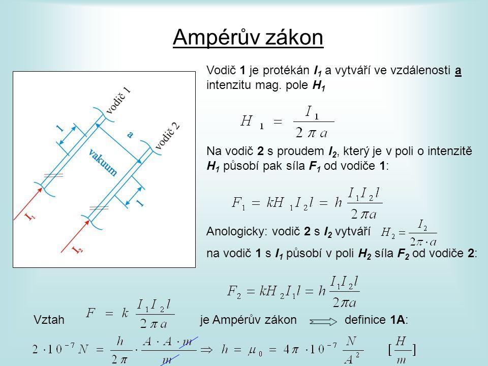 Ampérův zákon Vodič 1 je protékán I 1 a vytváří ve vzdálenosti a intenzitu mag. pole H 1 Na vodič 2 s proudem I 2, který je v poli o intenzitě H 1 půs