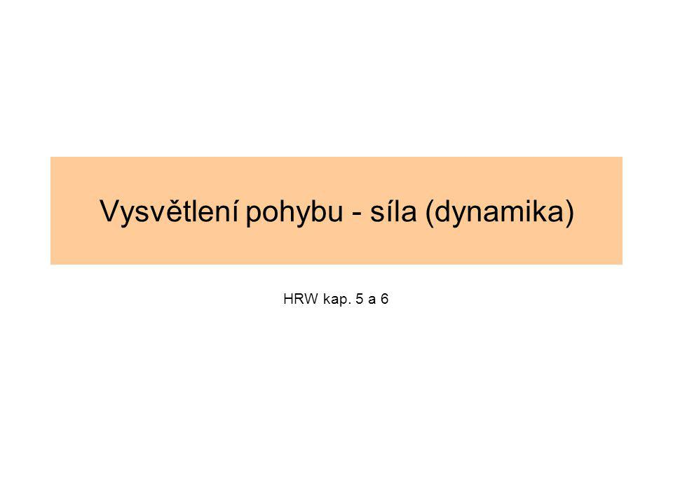 Příklad: Konické kyvadlo G T FvFv FvFv