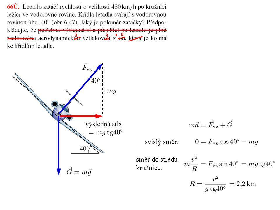 á á a svislý směr: směr do středu kružnice: výsledná síla