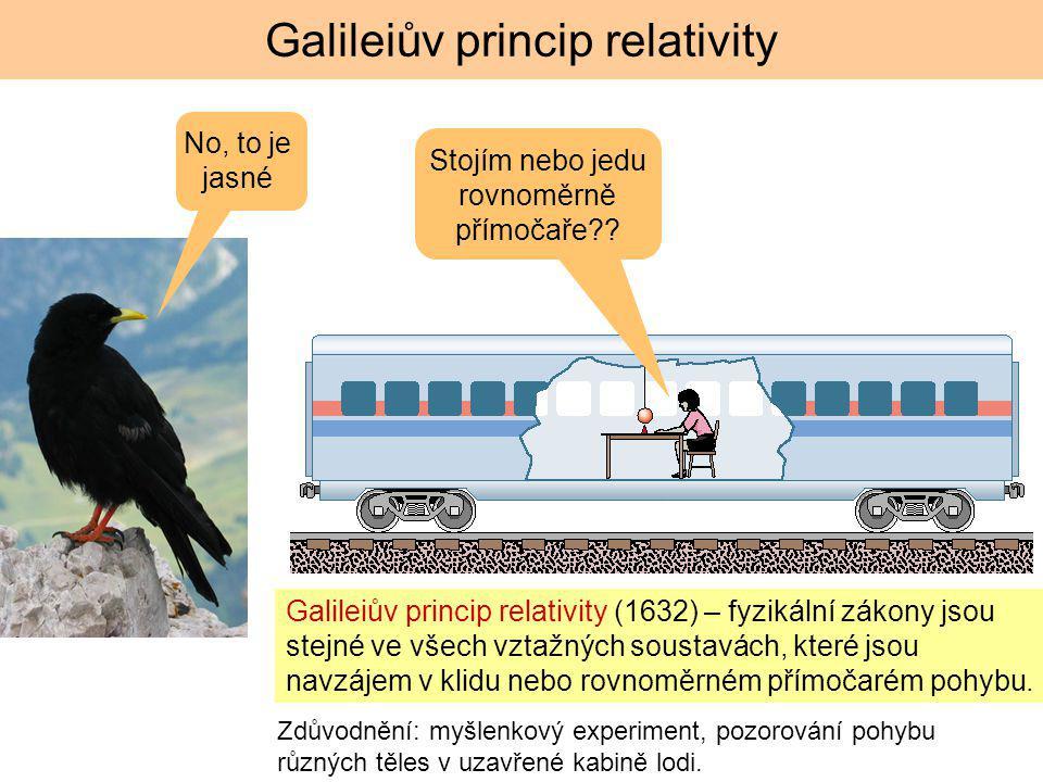 Galileiův princip relativity Galileiův princip relativity (1632) – fyzikální zákony jsou stejné ve všech vztažných soustavách, které jsou navzájem v k
