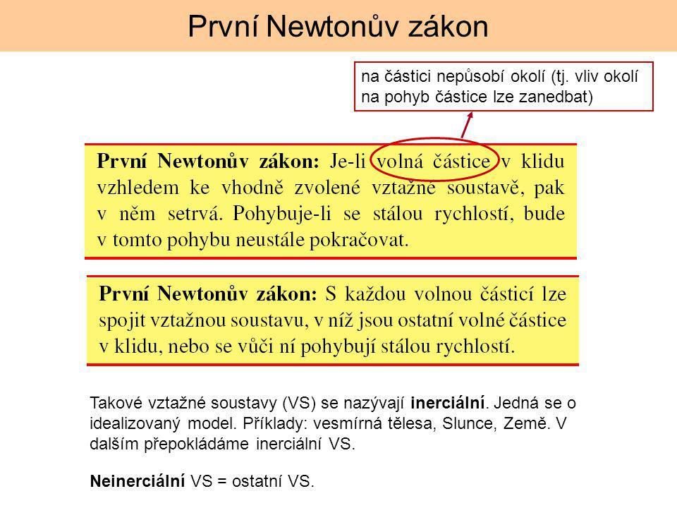 První Newtonův zákon na částici nepůsobí okolí (tj. vliv okolí na pohyb částice lze zanedbat) Takové vztažné soustavy (VS) se nazývají inerciální. Jed