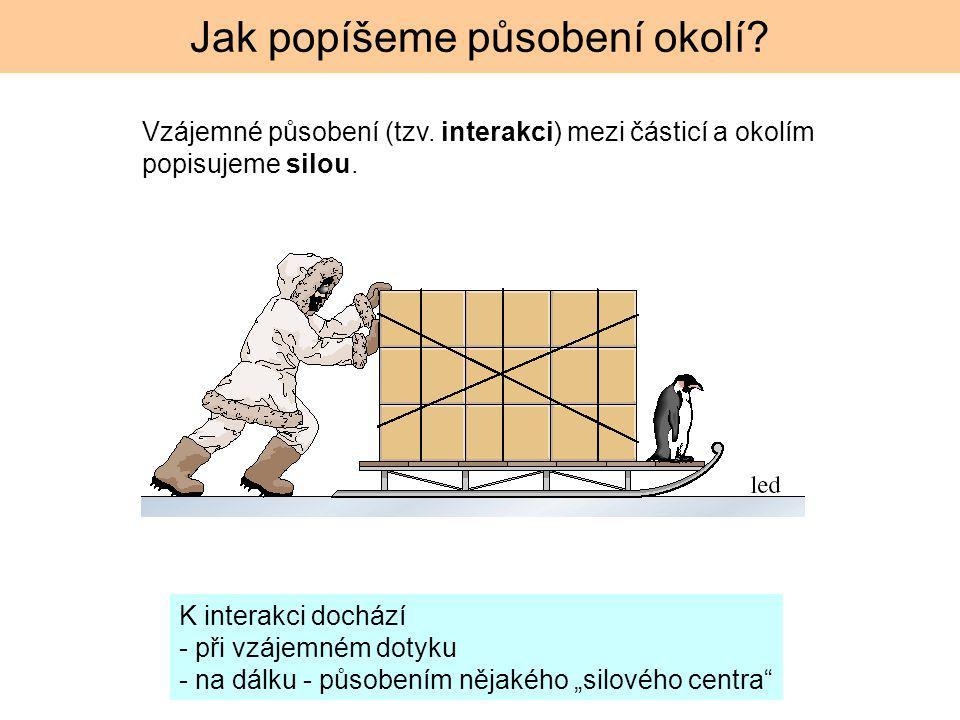Jak popíšeme působení okolí? Vzájemné působení (tzv. interakci) mezi částicí a okolím popisujeme silou. K interakci dochází - při vzájemném dotyku - n