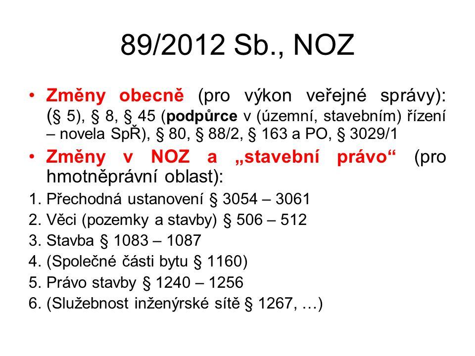 Podání vůči SO Dopis/listina vůči SO – podání, kvalifikované podání (žádost, podnět, …) Čl.