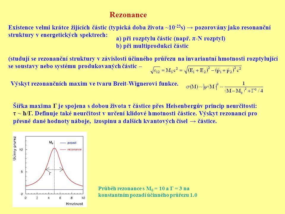 Rezonance Existence velmi krátce žijících částic (typická doba života ~10 -23 s) → pozorovány jako resonanční struktury v energetických spektrech: a)