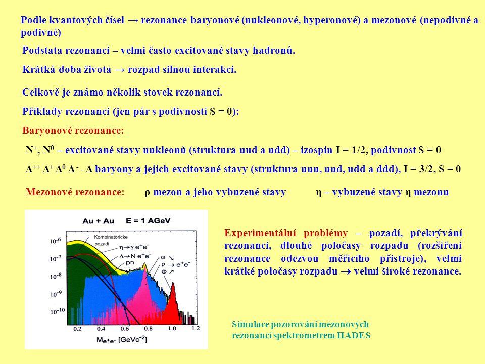 Podle kvantových čísel → rezonance baryonové (nukleonové, hyperonové) a mezonové (nepodivné a podivné) Podstata rezonancí – velmi často excitované sta