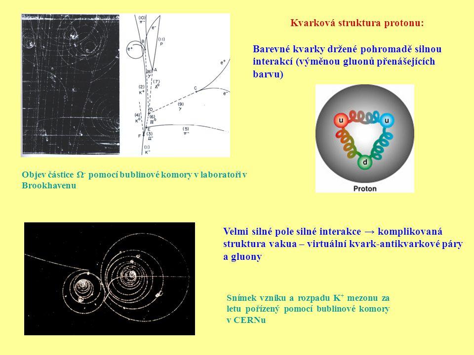 Objev částice Ω - pomocí bublinové komory v laboratoři v Brookhavenu Kvarková struktura protonu: Barevné kvarky držené pohromadě silnou interakcí (vým