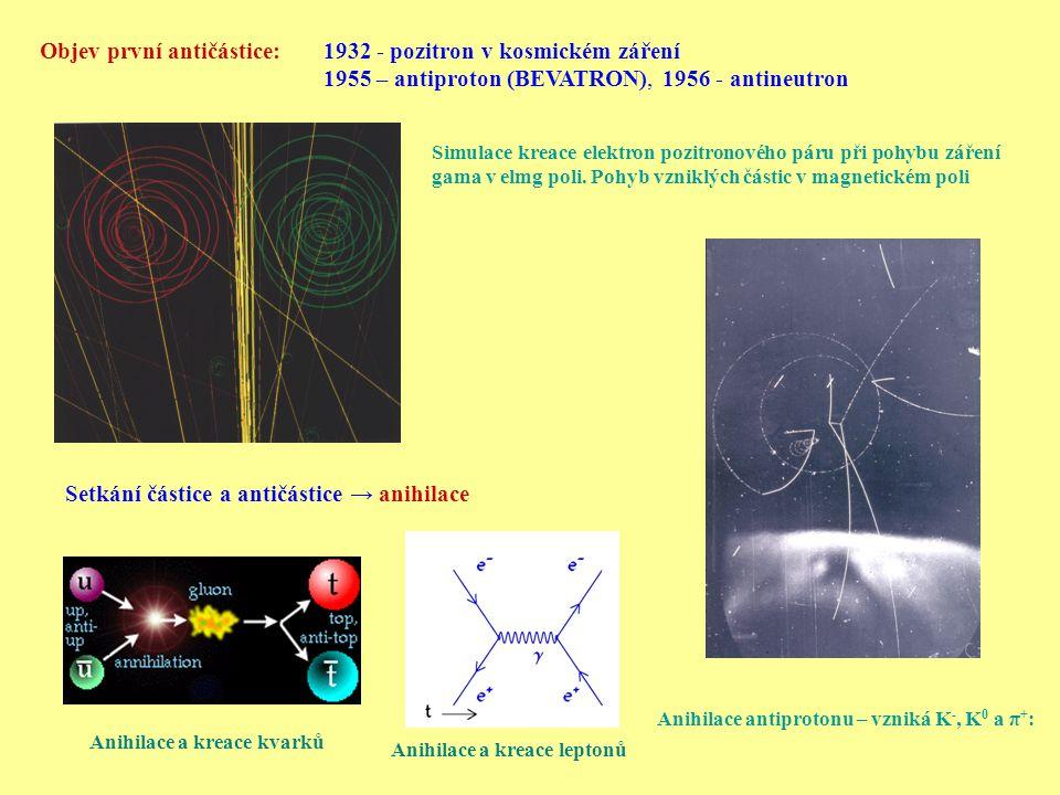 Přehled fyzikálních veličin z pohledu vztahu částice a antičástice: Veličinačásticeantičástice Hmotnost mstejná Spin (velikost)stejná Doba života τstejná Izospin (velikost)stejná Elektrický nábojQ-Q Magnetický moment μ-μ Baryonové čísloB-B Leptonová číslaL-L PodivnostS-S z složka izospinu I z IzIz -I z Vnitřní parita PStejná pro bozonyOpačná - fermiony Neutrální částice: Fermiony: antičástice se liší v baryonovém a leptonových číslech Bozony: je-li I=B=L=S=0 a μ=0 → částice totožná s antičásticí