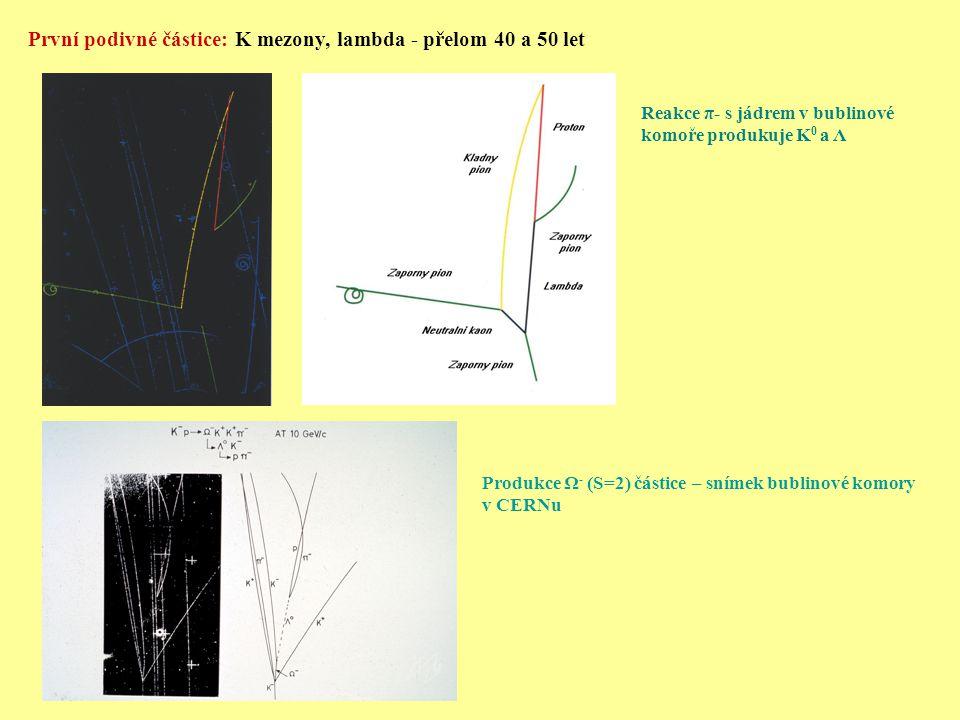 První podivné částice: K mezony, lambda - přelom 40 a 50 let Reakce π- s jádrem v bublinové komoře produkuje K 0 a Λ Produkce Ω - (S=2) částice – sním