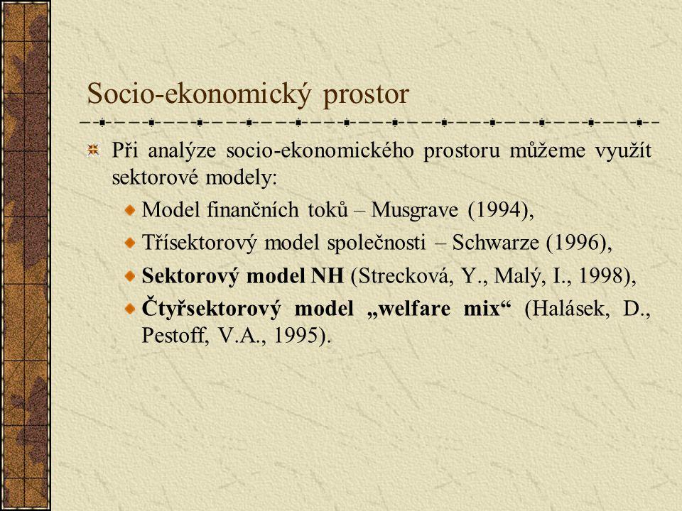 Socio-ekonomický prostor Při analýze socio-ekonomického prostoru můžeme využít sektorové modely: Model finančních toků – Musgrave (1994), Třísektorový