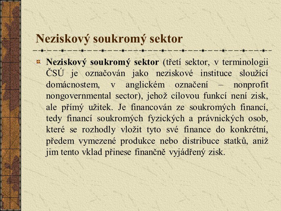 Neziskový soukromý sektor Neziskový soukromý sektor (třetí sektor, v terminologii ČSÚ je označován jako neziskové instituce sloužící domácnostem, v an