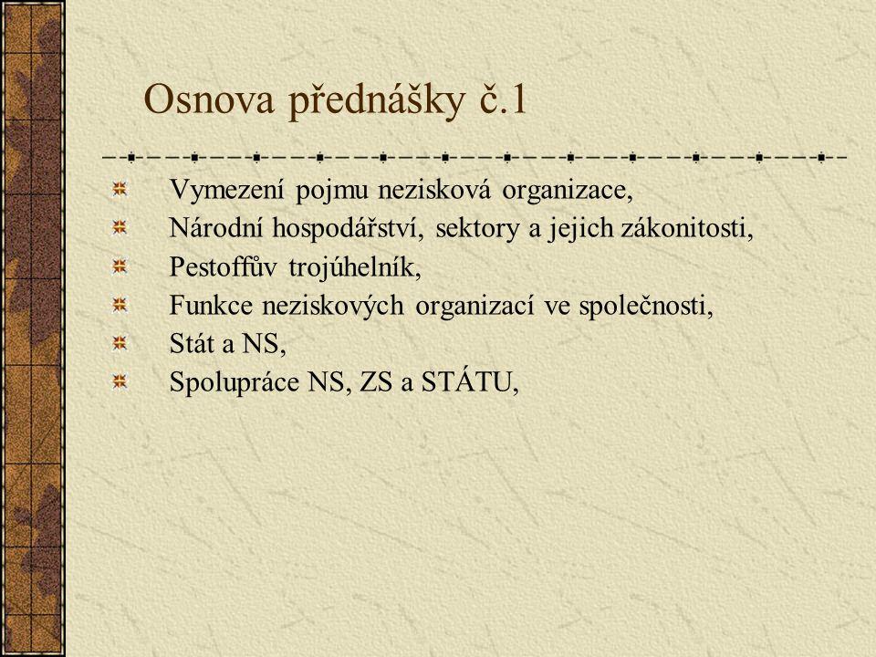 Vymezení pojmu nezisková organizace, Národní hospodářství, sektory a jejich zákonitosti, Pestoffův trojúhelník, Funkce neziskových organizací ve spole