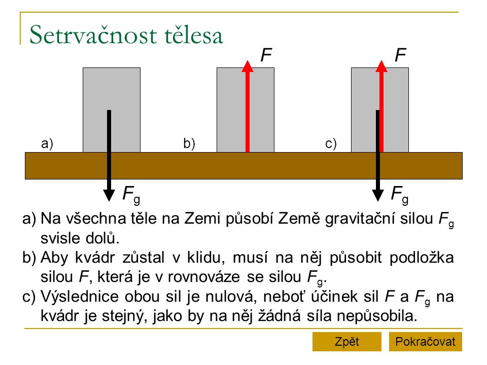 Setrvačnost tělesa PokračovatZpět FgFg FgFg FF a)b)c) a)Na všechna těle na Zemi působí Země gravitační silou F g svisle dolů.