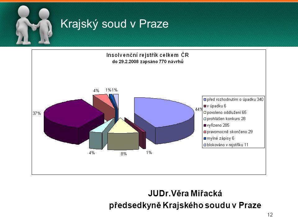12 Krajský soud v Praze JUDr.Věra Miřacká předsedkyně Krajského soudu v Praze