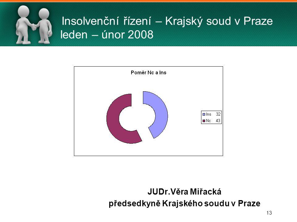 13 Insolvenční řízení – Krajský soud v Praze leden – únor 2008 JUDr.Věra Miřacká předsedkyně Krajského soudu v Praze