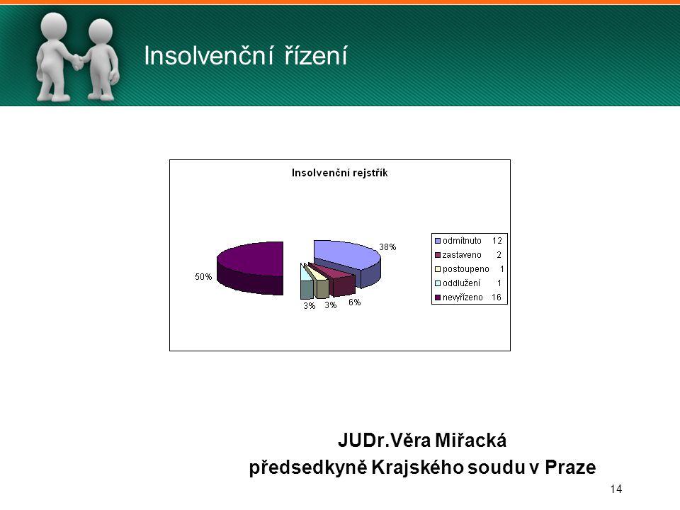 14 JUDr.Věra Miřacká předsedkyně Krajského soudu v Praze Insolvenční řízení