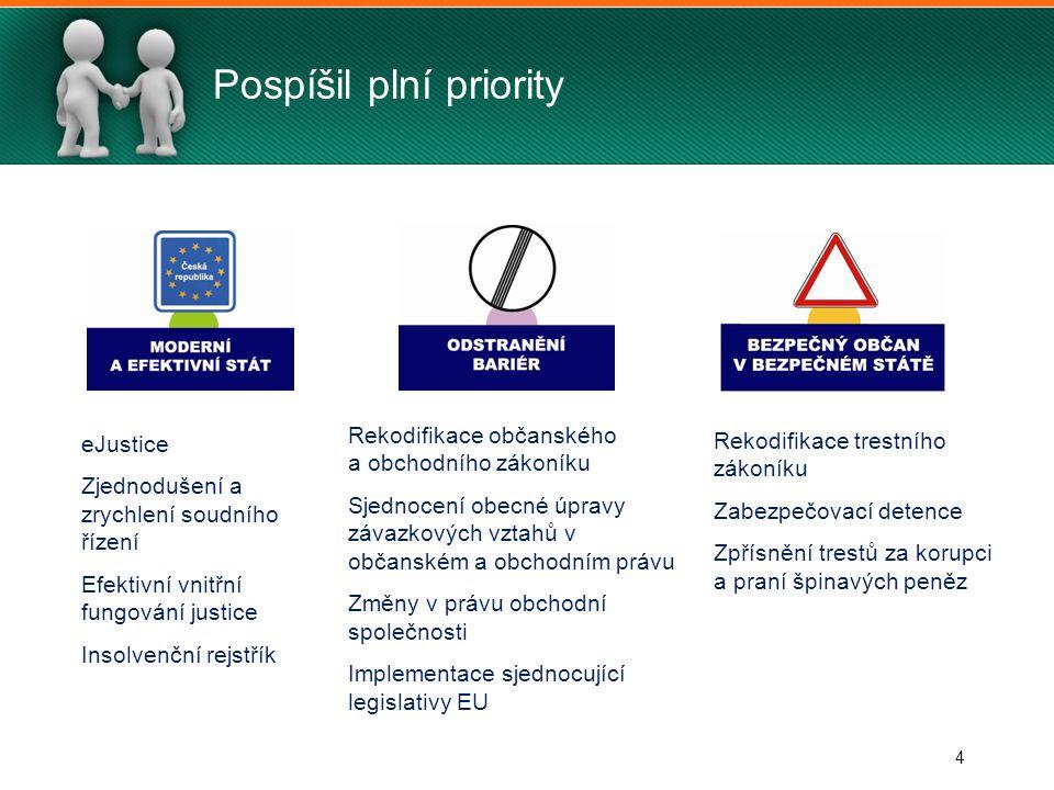 4 Pospíšil plní priority Rekodifikace trestního zákoníku Zabezpečovací detence Zpřísnění trestů za korupci a praní špinavých peněz eJustice Zjednoduše