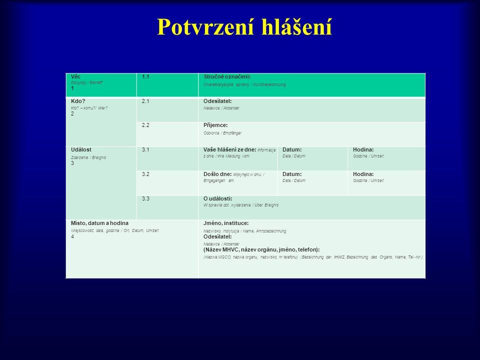 Potvrzení hlášení Věc Dotyczy / Betreff 1 1.1Stručné označení: Charakterystyka sprawy / Kurzbezeichnung Kdo? Kto? – komu?/ Wer? 2 2.1Odesílatel: Nadaw