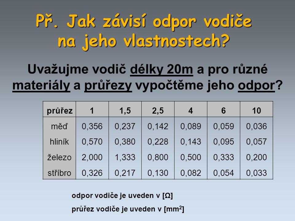 Př. Jak závisí odpor vodiče na jeho vlastnostech? Uvažujme vodič délky 20m a pro různé materiály a průřezy vypočtěme jeho odpor? průřez11,52,54610 měď