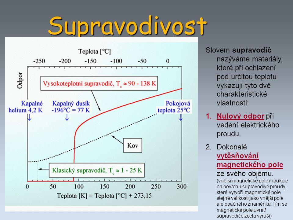 Supravodivost Slovem supravodič nazýváme materiály, které při ochlazení pod určitou teplotu vykazují tyto dvě charakteristické vlastnosti: 1.Nulový odpor při vedení elektrického proudu.
