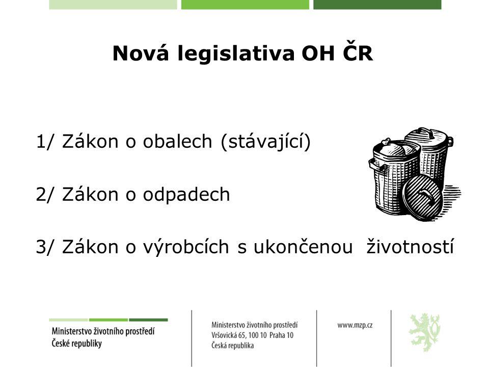Nová legislativa OH ČR 1/ Zákon o obalech (stávající) 2/ Zákon o odpadech 3/ Zákon o výrobcích s ukončenou životností