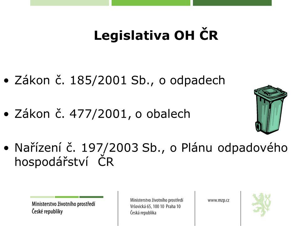 Legislativa OH ČR Zákon č.185/2001 Sb., o odpadech Zákon č.