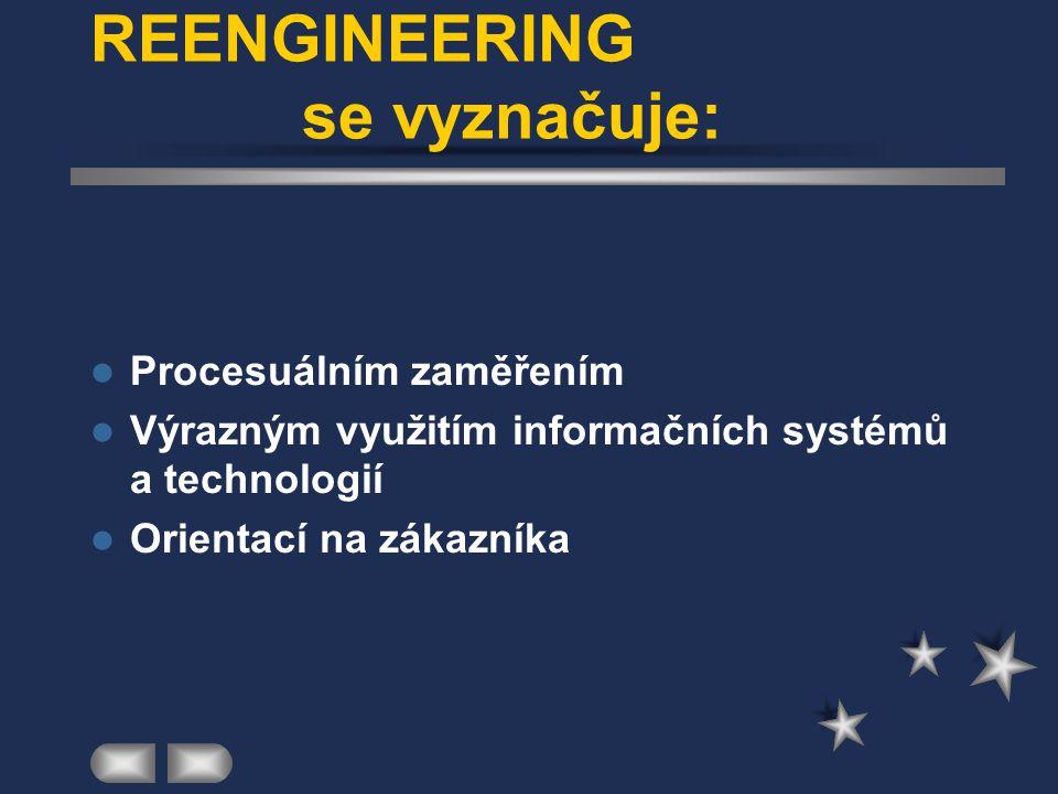 REENGINEERING Moderní metoda pocházející z oblasti podnikatelského sektoru a v jeho rámci také převážně uplatňovaná Spočívá v zásadním přehodnocení po