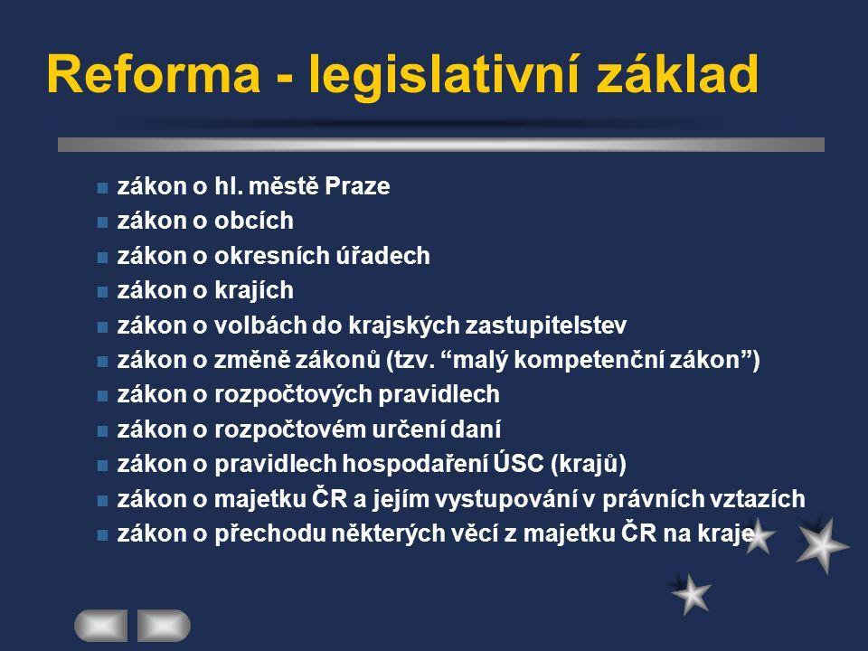 Koncepce - základ reformy Koncepce reformy veřejné správy procesní přístup - reinženýring reinženýring Koncepce budování informačních systémů VSinform