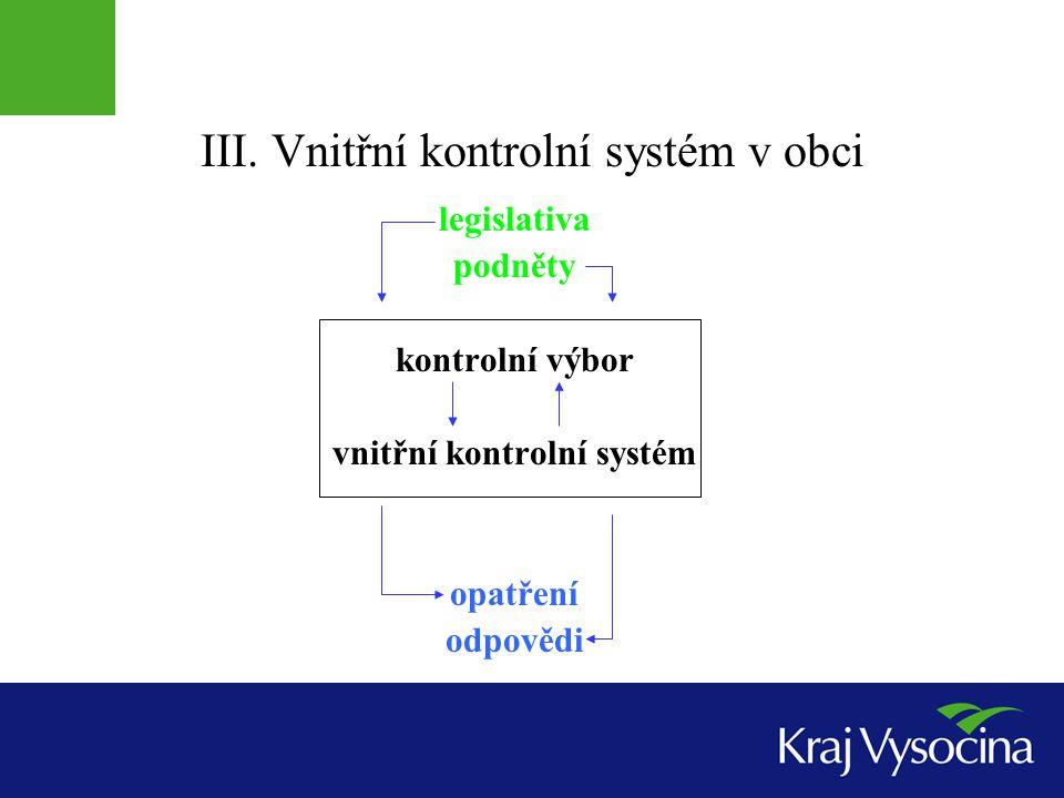 III. Vnitřní kontrolní systém v obci legislativa podněty kontrolní výbor vnitřní kontrolní systém opatření odpovědi