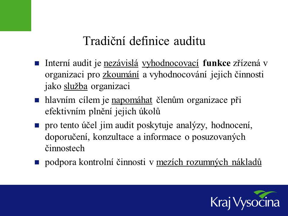 Moderní pojetí interního auditu Interní audit je nezávislá, objektivní, ujišťovací a konzultační činnost, zaměřená na přidanou hodnotu a zlepšení provozu organizace.