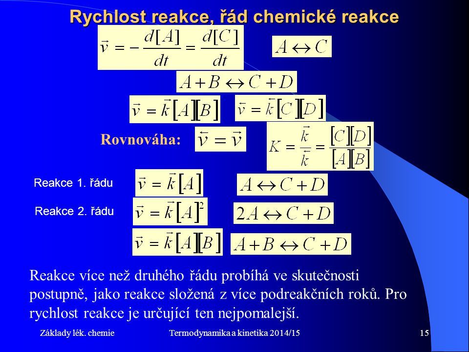 Termodynamika a kinetika 2014/1515 Rychlost reakce, řád chemické reakce Rovnováha: Reakce více než druhého řádu probíhá ve skutečnosti postupně, jako reakce složená z více podreakčních roků.