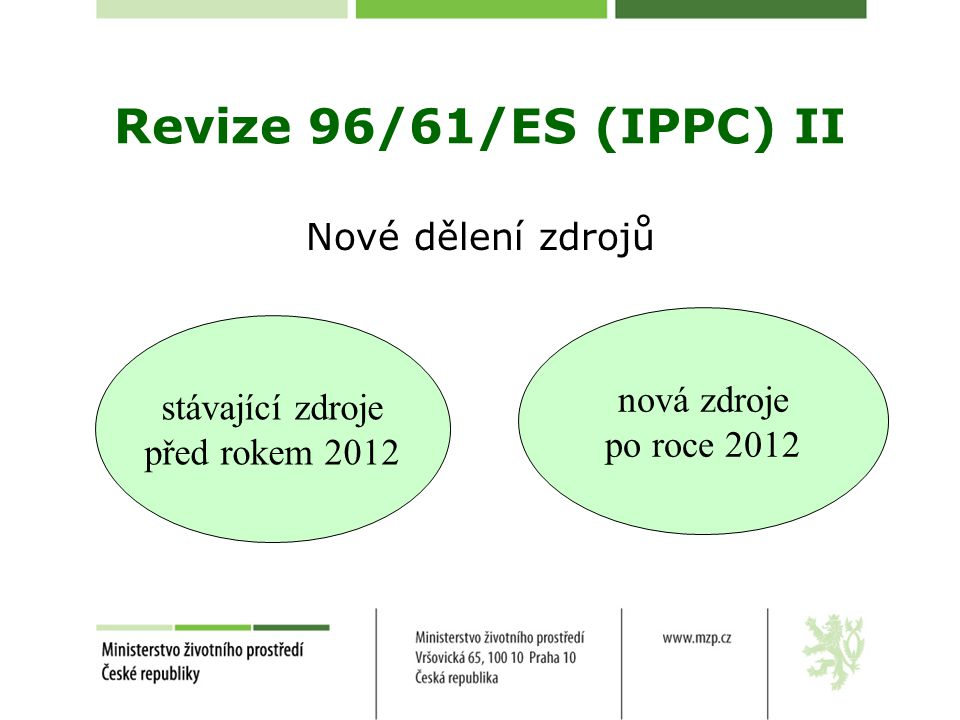 Revize 96/61/ES (IPPC) II Nové dělení zdrojů stávající zdroje před rokem 2012 nová zdroje po roce 2012