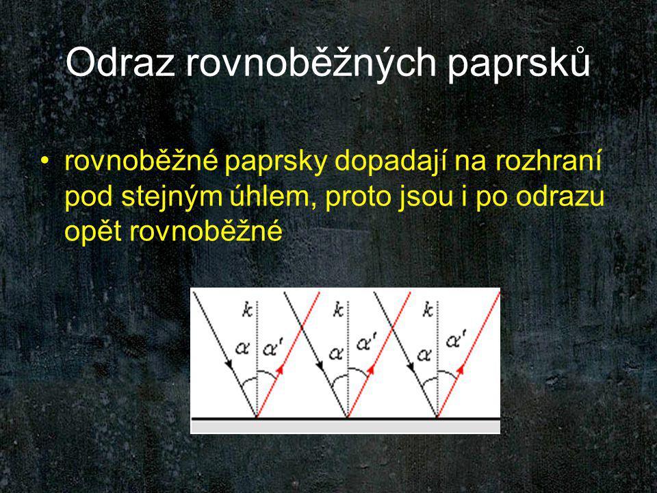 Odraz rovnoběžných paprsků rovnoběžné paprsky dopadají na rozhraní pod stejným úhlem, proto jsou i po odrazu opět rovnoběžné