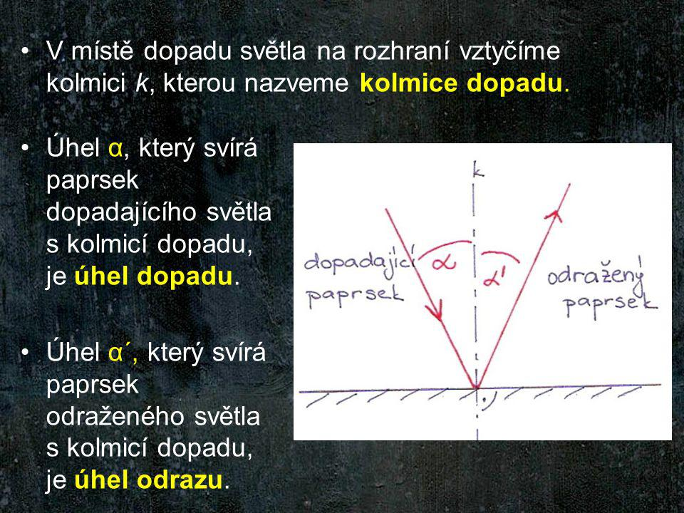 Zákon odrazu Velikost úhlu odrazu α´ se rovná velikosti úhlu dopadu α, přitom paprsek dopadajícího i odraženého světla leží v rovině dopadu.