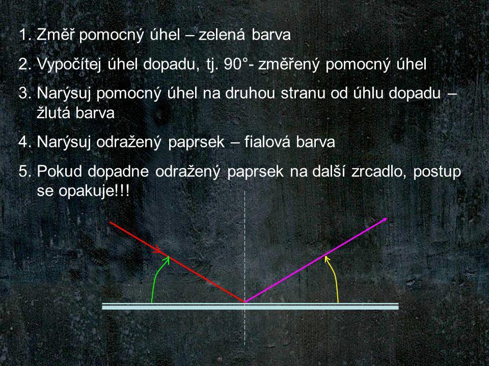 1.Změř pomocný úhel – zelená barva 2.Vypočítej úhel dopadu, tj.