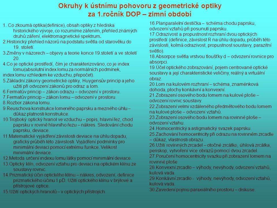 Okruhy k ústnímu pohovoru z geometrické optiky za 1.ročník DOP – zimní období 1.