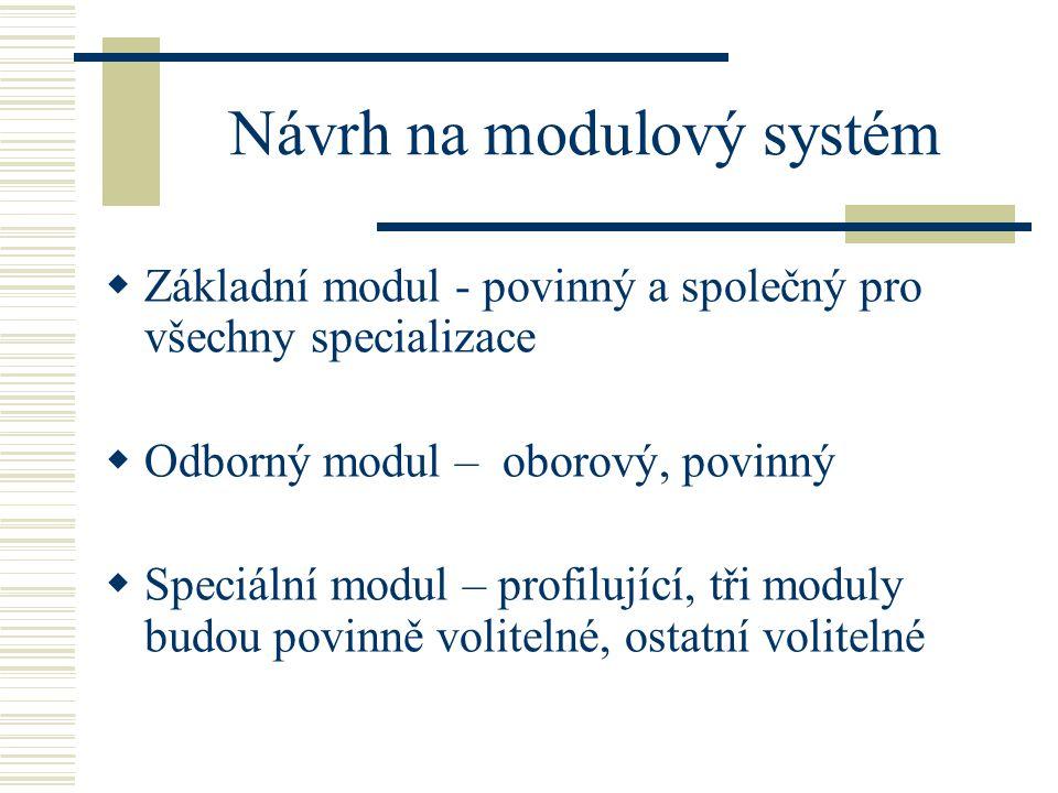 Návrh na modulový systém  Základní modul - povinný a společný pro všechny specializace  Odborný modul – oborový, povinný  Speciální modul – profilující, tři moduly budou povinně volitelné, ostatní volitelné