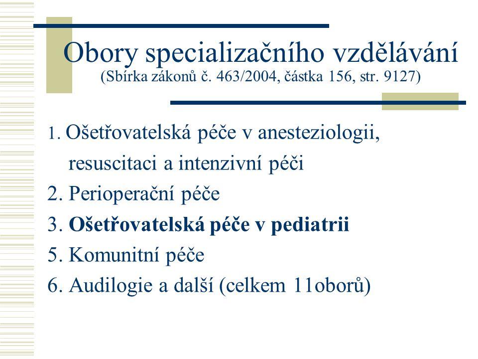 Obory specializačního vzdělávání (Sbírka zákonů č.