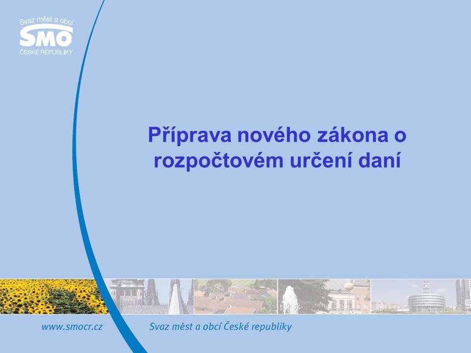 12 Příprava nového zákona o rozpočtovém určení daní Analýza výdajů obcí - cílem je vytvořit podklad pro nový návrh zákona o rozpočtovém určení daní - nový zákon o RUD by měl nabýt účinnosti od 1.1.2010 - Svaz intenzivně spolupracuje na tvorbě zadání analýzy a komunikuje se zpracovateli analýzy