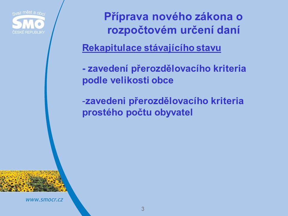 3 Příprava nového zákona o rozpočtovém určení daní Rekapitulace stávajícího stavu - zavedení přerozdělovacího kriteria podle velikosti obce -zavedeni přerozdělovacího kriteria prostého počtu obyvatel
