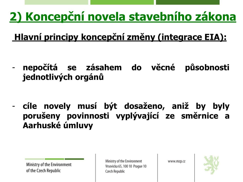 2) Koncepční novela stavebního zákona Hlavní principy koncepční změny (integrace EIA): -nepočítá se zásahem do věcné působnosti jednotlivých orgánů -c