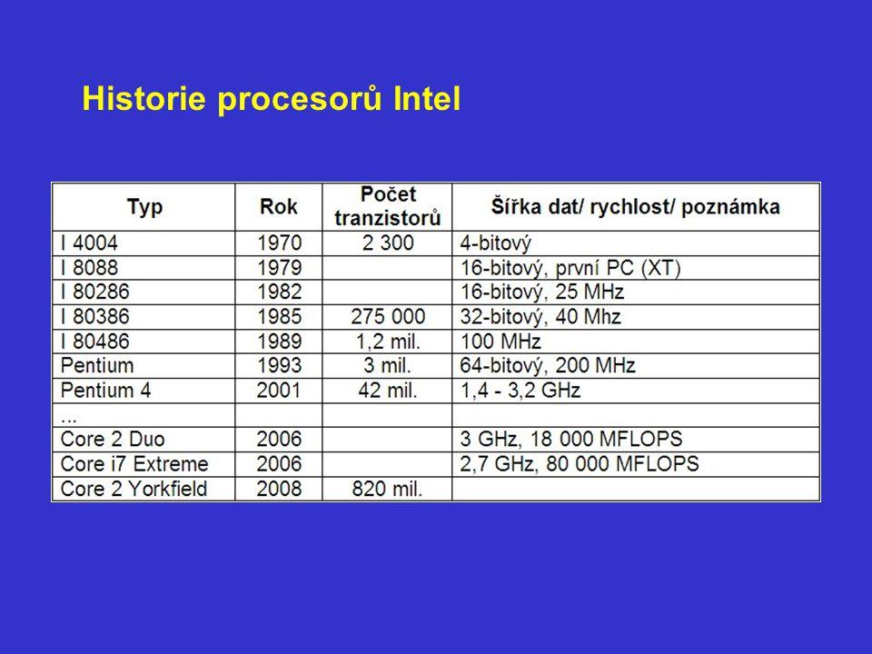 Historie procesorů Intel