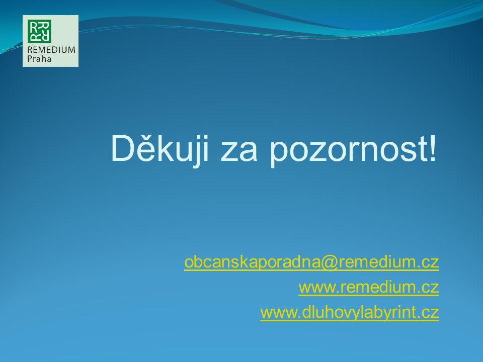 Děkuji za pozornost! obcanskaporadna@remedium.cz www.remedium.cz www.dluhovylabyrint.cz