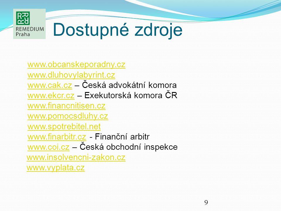 9 Dostupné zdroje www.obcanskeporadny.cz www.dluhovylabyrint.cz www.cak.czwww.cak.cz – Česká advokátní komora www.ekcr.czwww.ekcr.cz – Exekutorská kom