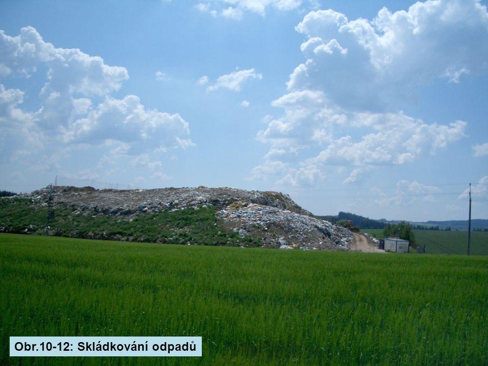 Obr.10-12: Skládkování odpadů